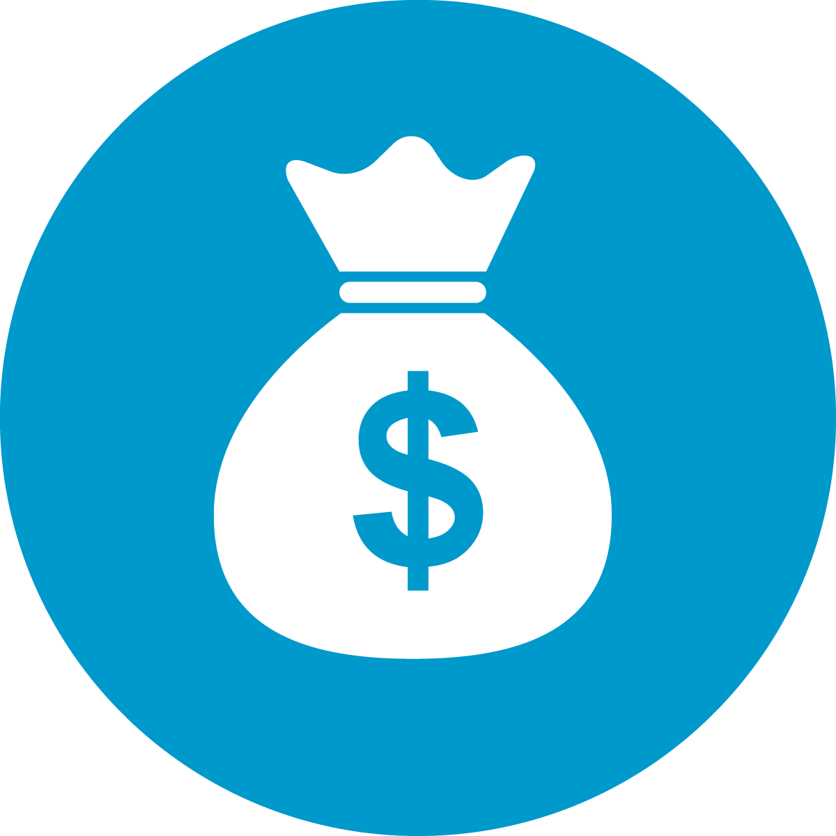Car Loans, Leases And Equipment